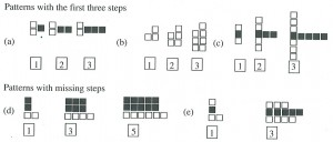 fig 1 300x128 Generalising The Pattern Rule For Visual Growth Patterns: Actions That Support 8 Year Olds Thinking