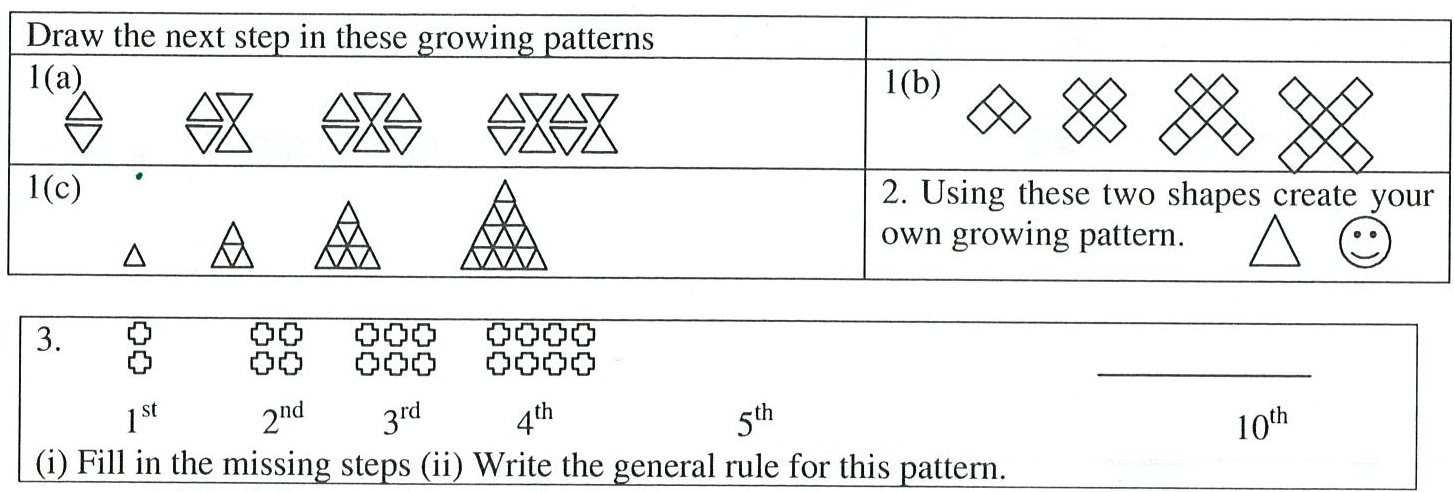 Visual Patterns Worksheet Free Worksheets Library – Geometric Patterns Worksheet